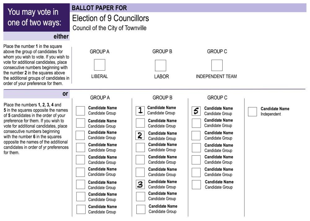 Councillors belowline